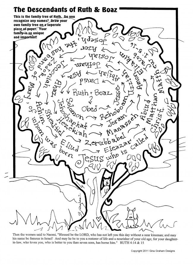 Family Tree Ruth and Boaz-Salmon the father of Boaz, Boaz the father of Obed, Obed the father of Jesse, and Jesse the father of David. Ruth 4:21-22  Can you imagine being the great-grandfather of a king? Boaz was. Even though his wife, Ruth, was from another country, she learned to trust our God for all her needs. And Boaz is the one who taught her how to do that. Because of his obedience, his family became a royal family.  Click on the image below to print out the family tree for Ruth and…