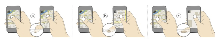 A University of Calgary research team proposes that the fatness of your thumb can be used for new user interaction possibilities on your smart phone and other touch devices. The Fat Thumb interaction technique uses the thumb's contact size as a form of simulated pressure that adds a degree of freedom, which can be used, for example, to integrate panning and zooming into interactions on an iPhone.