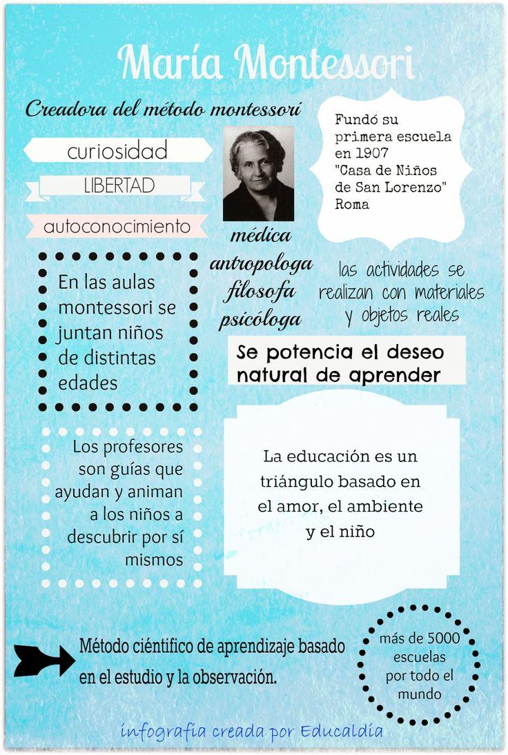 EDUCALDIA: MONTESSORI