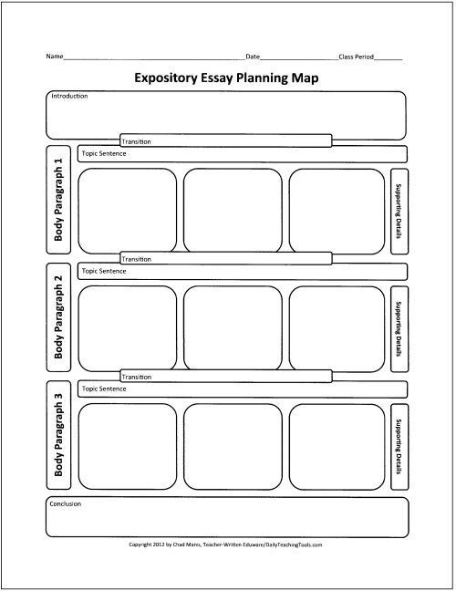 expository essay organizers The argumentative graphic organizer is a strategic teaching tool that better equips students to develop this type of writing this graphic organizer is designed to anticipate the needs of the readers, as well.