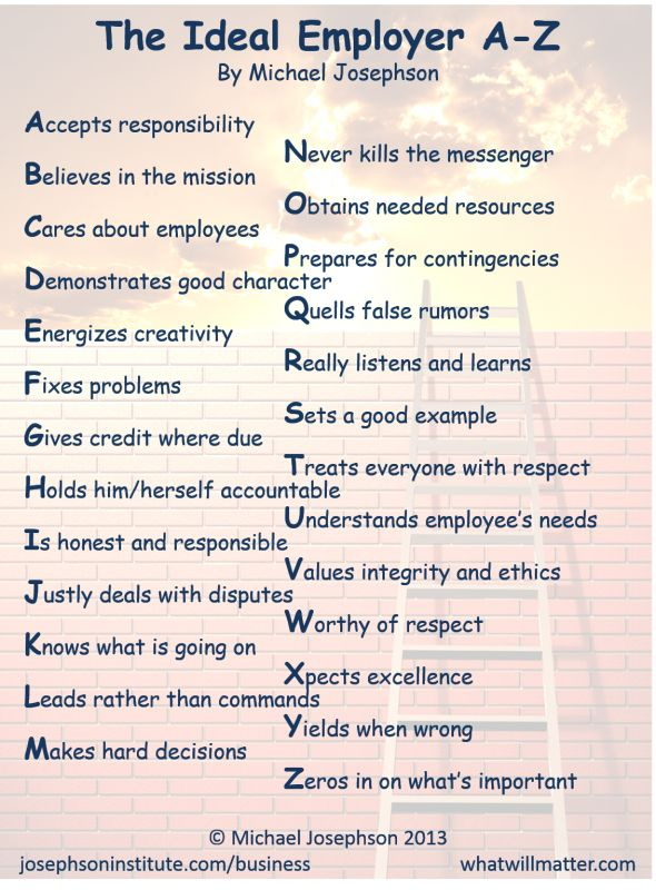 best employee motivation ideas employee posters ideal employees and employers a to z take our survey and rate yourself