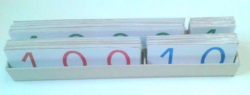 Les symboles du système décimal de 1 à 9000 - Fofy à l'école