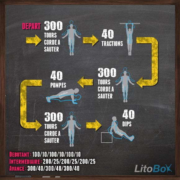 Image issue du site Web http://www.litobox.com/wp-content/uploads/2014/05/Litobox-wod-29-05-14.png