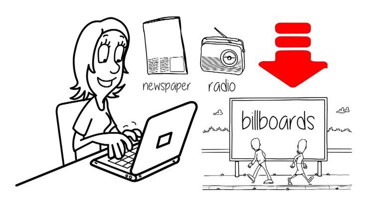 http://www.micklesolutions.us/whiteboard-animation/ Whiteboard Animation Company|Whiteboard Animation company In USA|Whiteboard Animation company In UK|Whiteboard Animation In Australia Whiteboard animation videos are the simplest, economical and effective way to present a brief introduction to your product or service