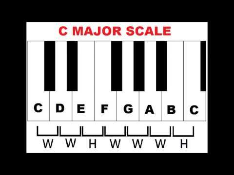 185 Best Piano Images On Pinterest Piano Pianos And Keyboard
