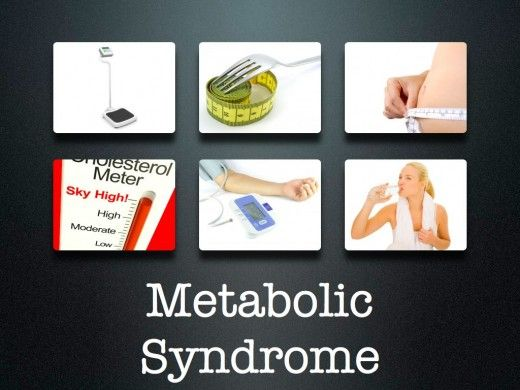 Metabolic Disorders: What is Metabolic Syndrome?
