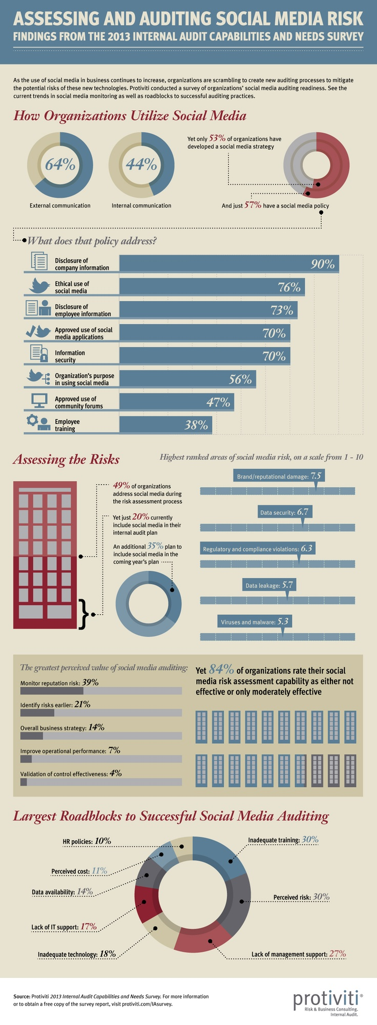 Protiviti's 2013 Internal Audit Capabilities and Needs Survey
