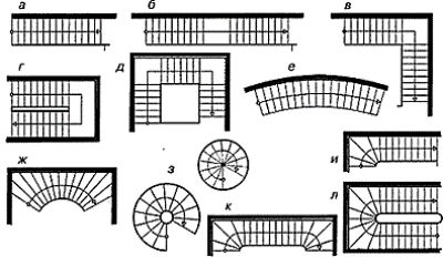 Проектирование лестниц, типы конструкций