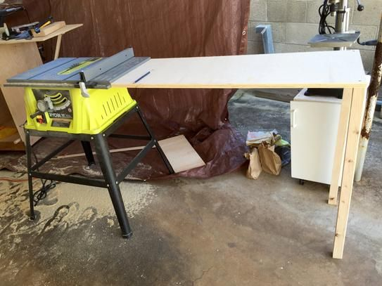 Ryobi 15 Amp 10 in. Table Saw RTS10G at The Home Depot - Mobile