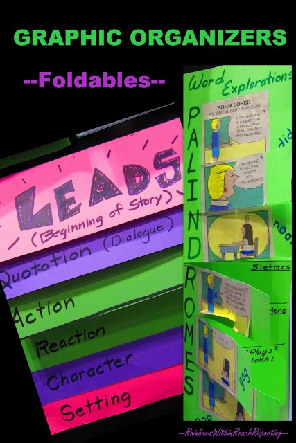 Graphic Organizers=foldables