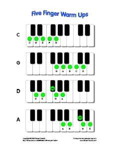 Five-Finger Picture Scales These are picture scales that represent 5 finger patterns in major keys.  Susan Paradis' website also includes picture scales in one and two octaves, and in minor keys as well.