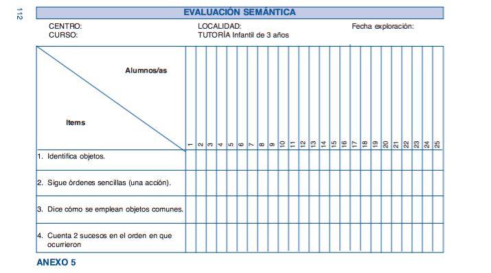 Registro para la EVALUACIÓN SEMÁNTICA en infantil 3 años - 4 años - 5 años - y primer ciclo de primaria