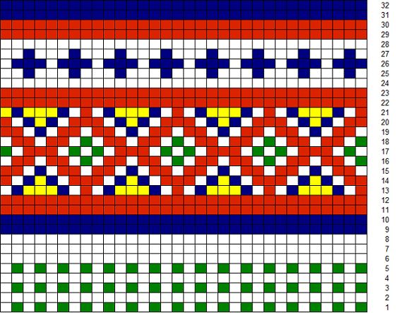 648 best Skandinaavia mustrid- scandinavian patterns images on ...