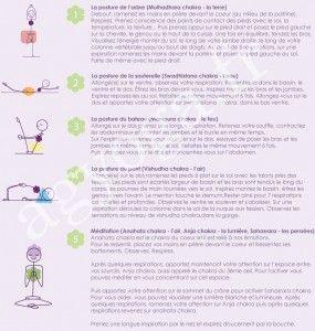 Fiche 2 - Energie des chakras et des éléments