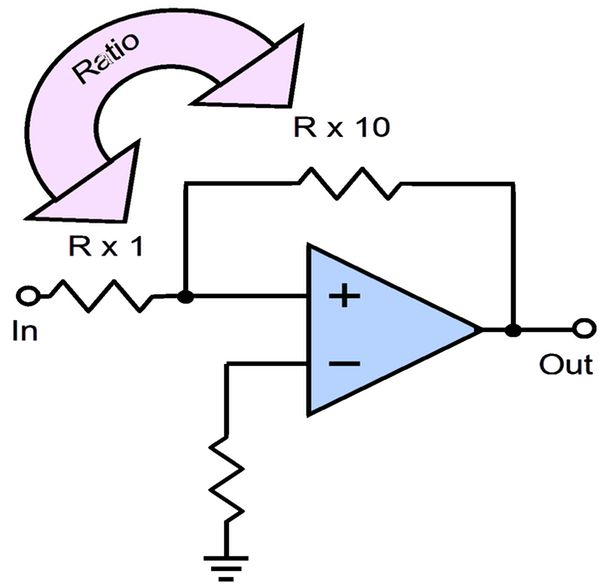 Schmitt triggers are comparators with hysteresis. Their main feature is to ignore high frequency noise in their threshold voltage.  The amount of positive feedback defined by the Ratio of the resistances (shown above as Rx 1 and Rx 10) latches the output until the opposite threshold is exceeded