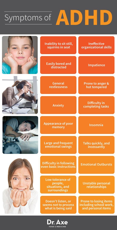 Symptoms of ADHD, Diet & Treatment - Dr. Axe