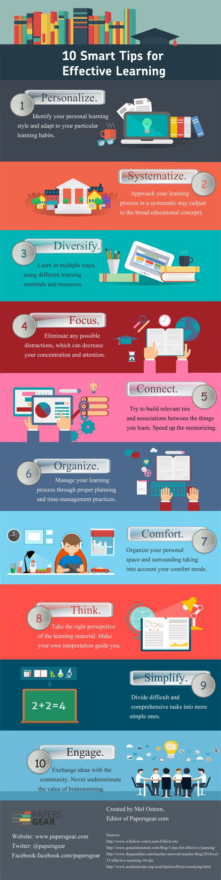 The 10 Smart Tips for Effective Learning Infographic proposes effective principles for memorizing, structuring and organizing the learning process.
