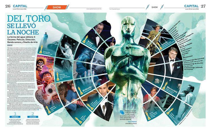 """Diseño editorial: """"Del Toro se llevó la noche"""". Estupendo trabajo hecho en CAPITAL (México) con motivo de la entrega del Óscar 2018. La ilustración fue elaborada por Karla González, Diseño de Rodolfo Gómez y Texto de Rogelio Segoviano."""