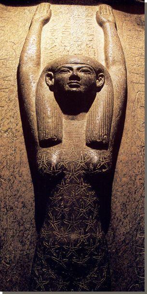 Noet aan de binnenkant van de deksel van de sarcofaag van Merenptah, Egyptisch Museum, Caïro. De hemelgodin Noet is één van de goden uit de Heliopolitaanse scheppingsmythe. Noet is de dochter van Sjoe en Tefnoet, de goden van lucht en vochtigheid. Zelf wordt ze gezien als de moeder van alle hemellichamen. Elke dag verdwijnen ze in haar lichaam en worden daarna opnieuw geboren. 's Avonds slokt ze de zon op en in de ochtend de sterren. Lees het volledige artikel op Kemet.nl