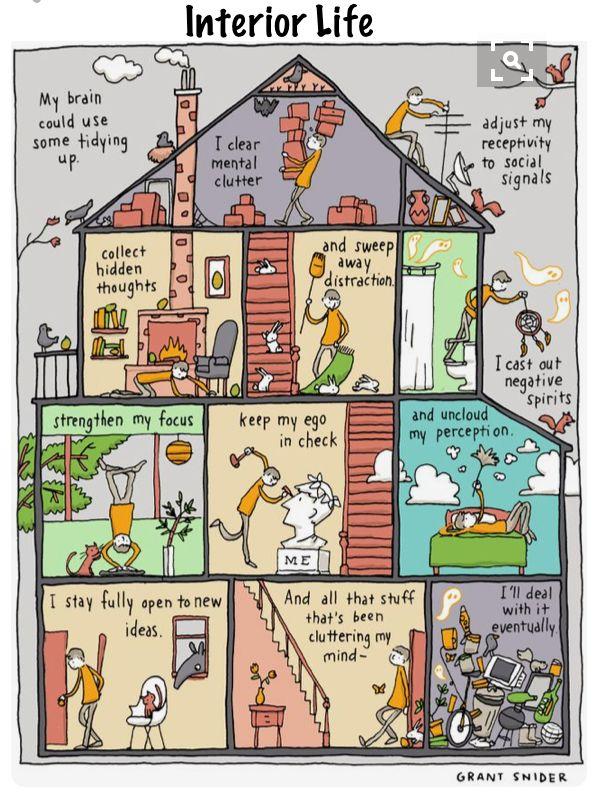 La nostra vita psichica... comprende tante attività diverse! :-D