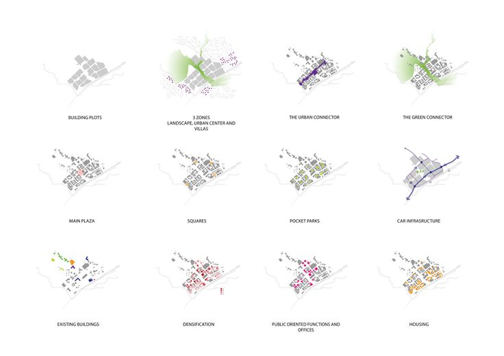 bjarke ingels diagrams  plans
