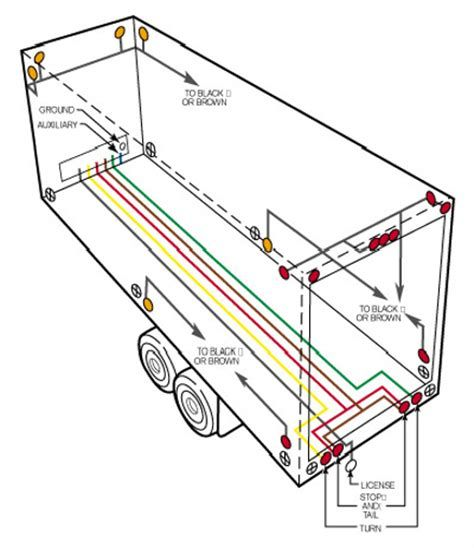Wiring Diagram For Semi To Trailer