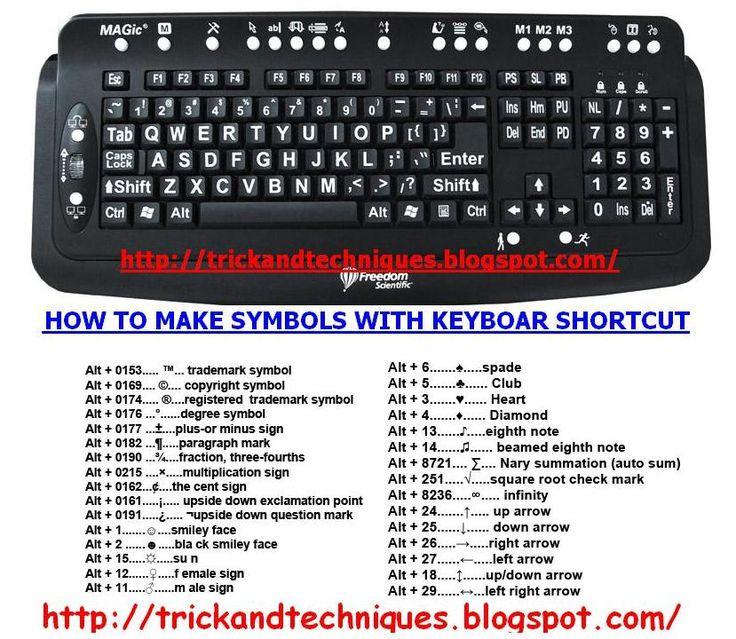 Keyboard Symbols Shortcuts keyboard symbol ...