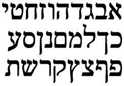 Durante 1800 años, nadie hablaba hebreo como lengua madre (era sólo un idioma litúrgico). Hoy es la lengua nativa de 5,2 millones de personas