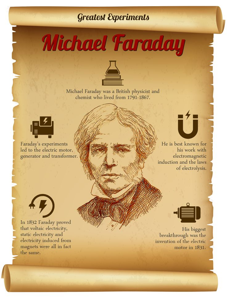 9 Best Michael Farraday Images On Pinterest Michael Faraday