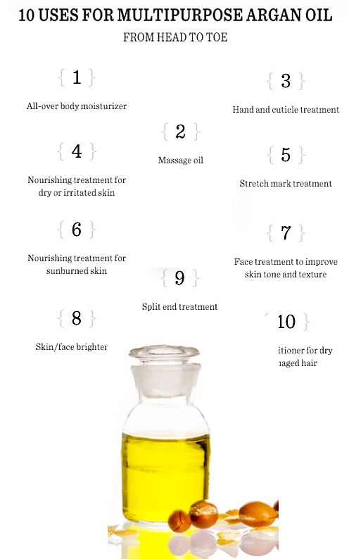 10 Best Benefits and Uses of Argan Oil for Skin and Hair ...