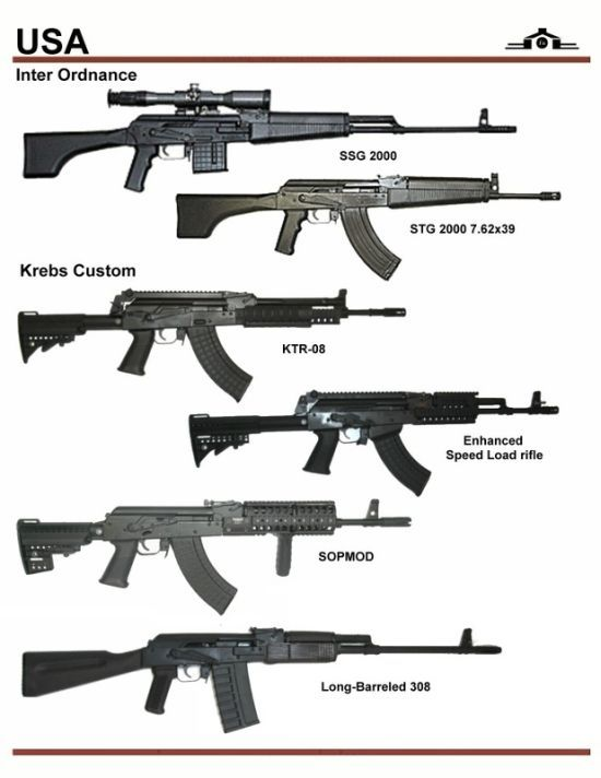 army_guns_of_various_countries_17