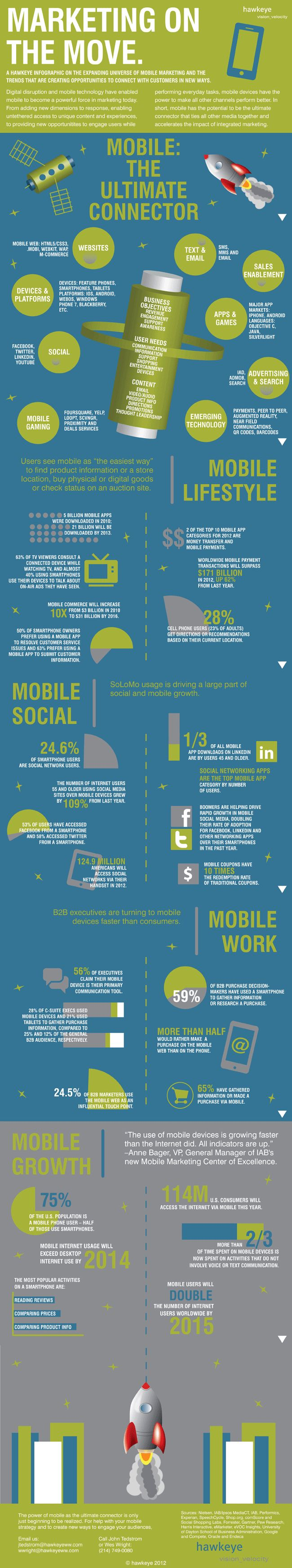 #Mobile #Marketing on the Move #Infographic #Onlinestrategy