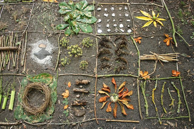 Inspiration for the collection of loose parts while in the outdoors and how children may choose to use them.