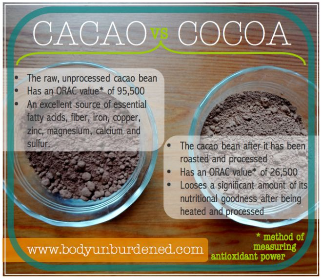 Body Unburdened | What is the difference between cocoa and cacao | http://bodyunburdened.com