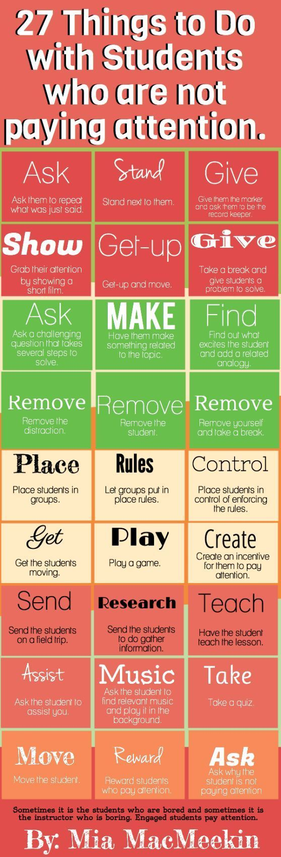 This is a list of ways to engage student who are off-task or not paying attention. I like that it focuses on positive ways to get students to participate rather than giving the student negative feedback. The list includes quick ways to change up instruction to grab students' attention. -Tracy Healey