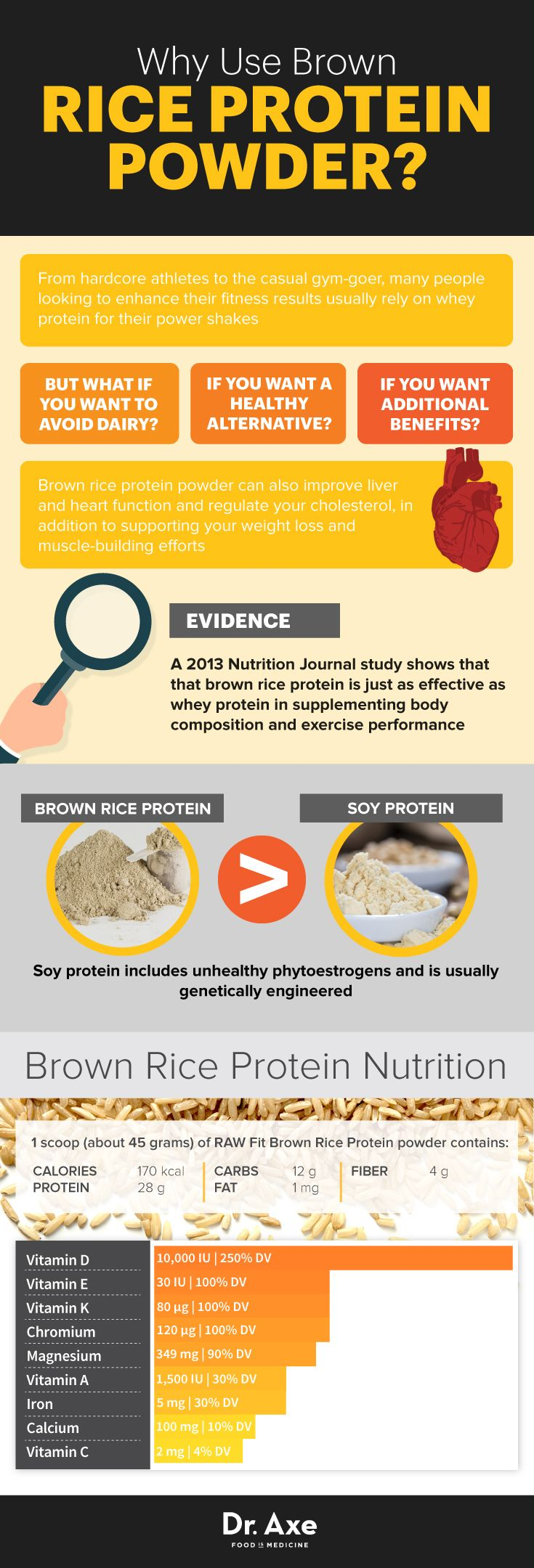 Guide to brown rice protein - Dr. Axe http://www.draxe.com #health #holistic #natural