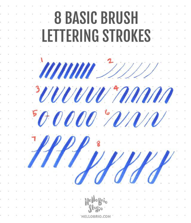 Intro to Brush Lettering: Basic Strokes | Hello Brio Studio | Bloglovin'