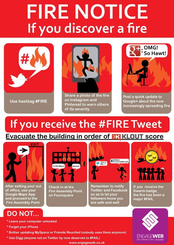 Social Network User's Fire Safety Notice Health and