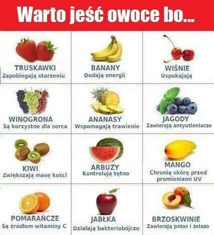 Zobacz dlaczego warto jeść owoce! - Motywator Dietetyczny