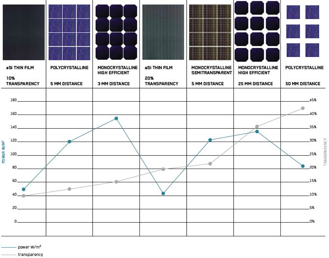 90c8693156c593d58bb63426974cb46e--photovoltaic-cells-thin-film Monocrystalline Solar Cell Wiring Diagram on solar cell dimensions, solar cells how they work, solar cell diode, solar cell efficiency record, solar cell factory, solar cell car, solar charge controller wiring diagram, solar cells wired in series, solar combiner box wiring diagram, solar cell specifications, solar pv diagrams, solar cell circuit diagram, solar cell installation, solar cell assembly, solar cell band diagram, solar schematic wiring diagram, solar cell array, solar light wiring diagram, solar cell battery charger, solar cell design,