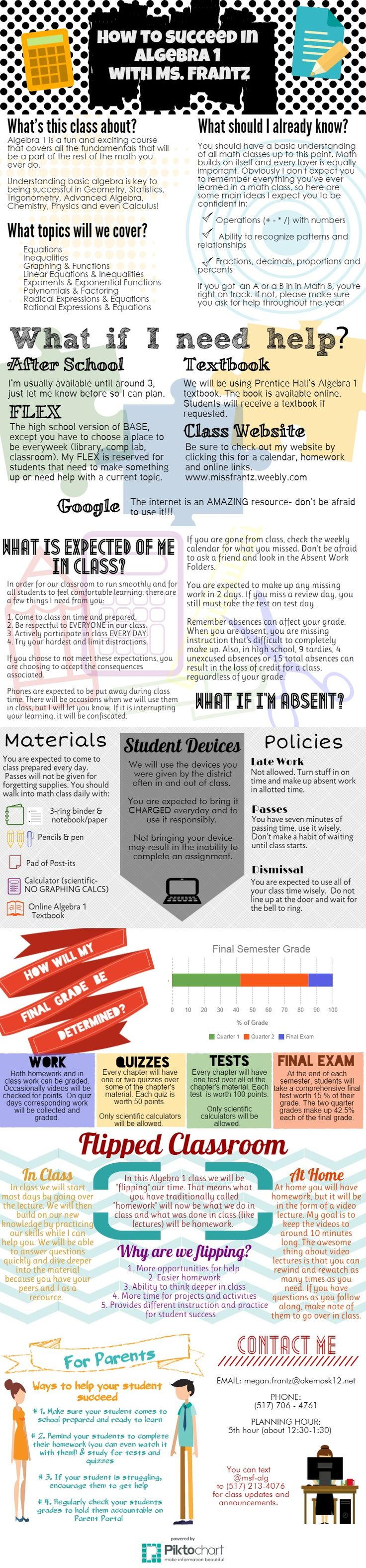 Ms. Frantz's Algebra 1 Syllabus | Piktochart Infographic Editor