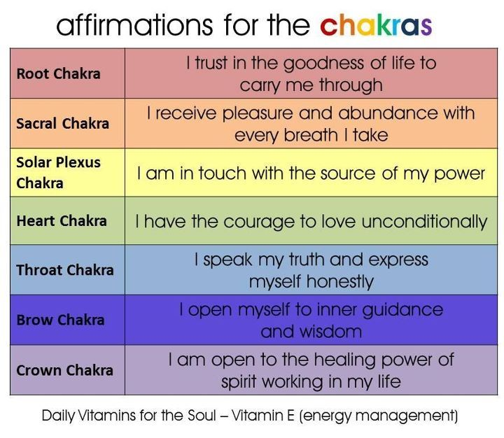 Chakras are positioned from top of the head to the base of the spine. Each Chakra influence different areas in our lives from relationships to health to money. In the video below, Dudley Evenson explains the colors and functions of the 7 Chakras. Once you understand how Chakras work, you can learn how to optimize your health, improve your success in life, and remove blocks. Currently you have JavaScript... Read more @ http://www.heartreiki.com/what-are-the-7-chakras-and-how-to-balance-them/