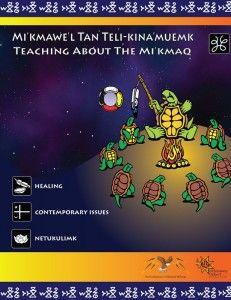 Teaching About the Mi'kmaq   Mi'kmawey Debert Cultural Centre