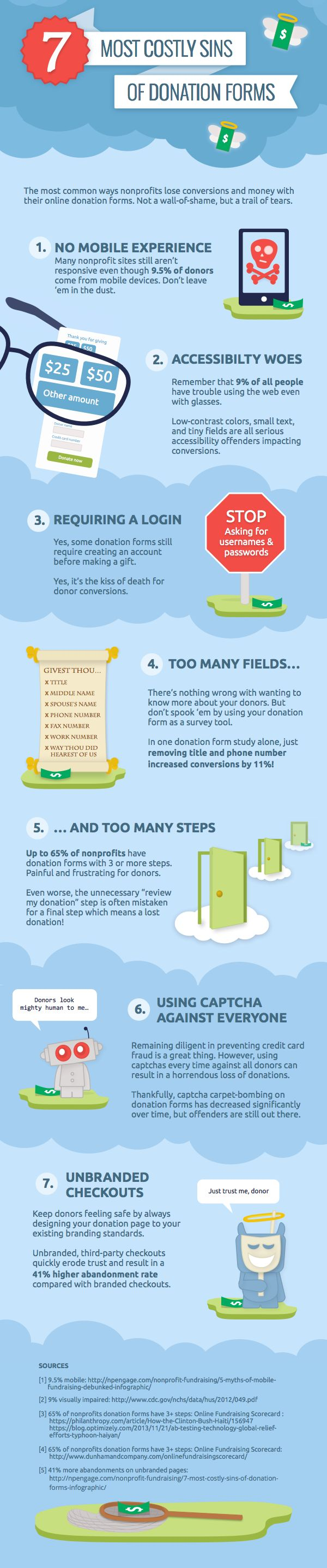 Infographic: Seven Most Costly Sins Of Donation Forms