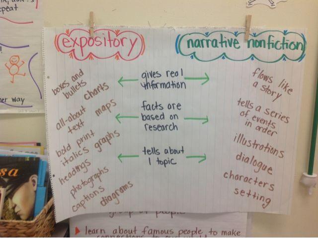 descriptive narrative and expository essay