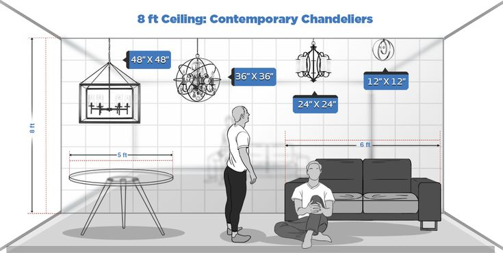 Chandelier Ceiling Height Guide: To-Scale Cheat Sheet ...