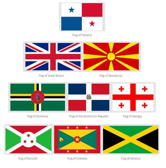 Top What Does A Red Flag With A Diagonal White Stripe Mean And Flags Of The World The Dialogue Flag Flags Of The World Macedonia Flag