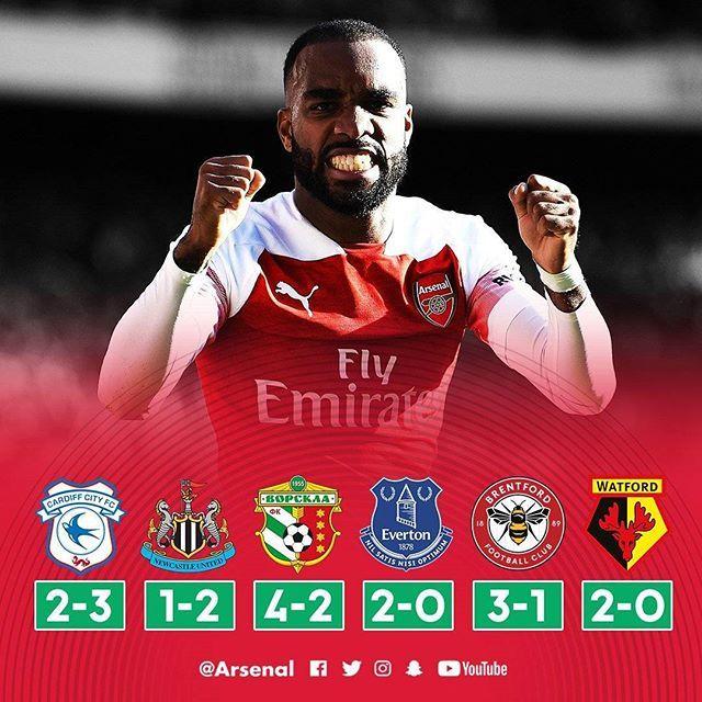Pin On Arsenal News