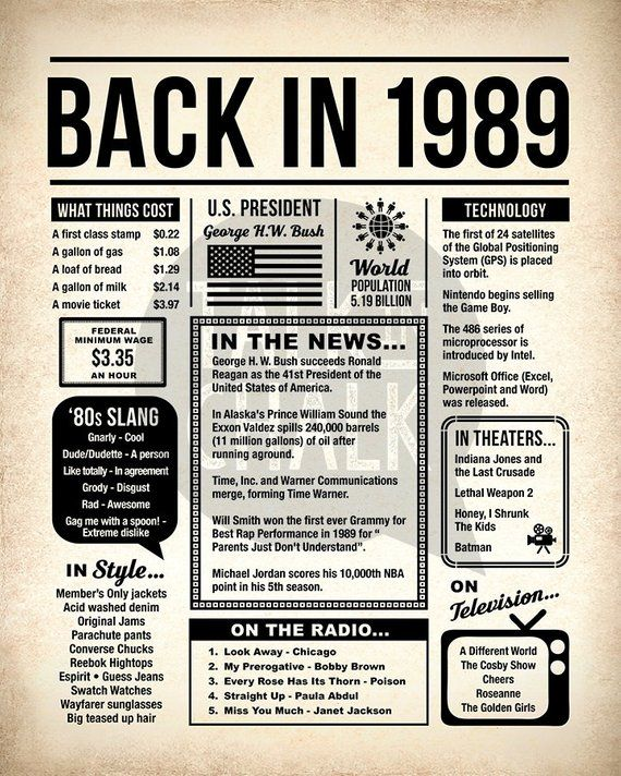 Back In 1989 Printable Newspaper Poster 1989 Birthday Sign