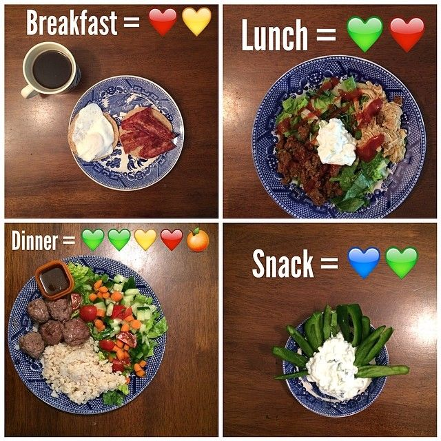 21 Day Fix Sample Meal Plan